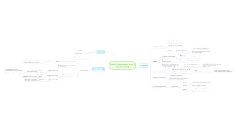 Mind Map: Week 5 postmenses (week 3 vd ontwikkeling)