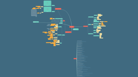 Mind Map: PARTICIPACIÓN CIUDADANA