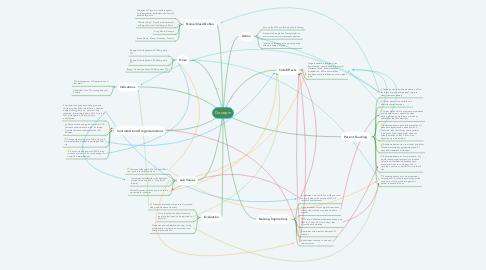 Mind Map: Doxepin