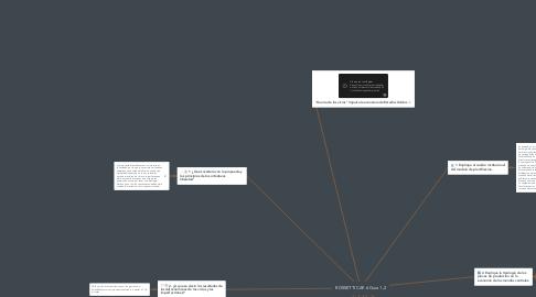 Mind Map: ROSSETTI CAP. 6 Guia 1,2