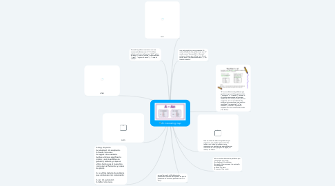Mind Map: An interesting map