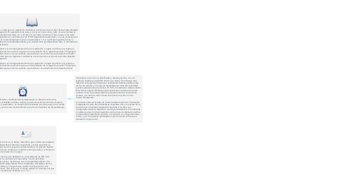 Mind Map: FUNCIONES MATEMÁTICAS