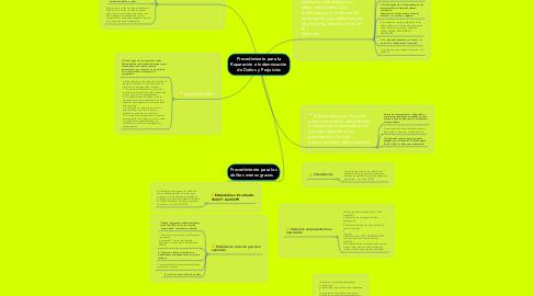 Mind Map: Procedimiento para la Reparación e Indemnización de Daños y Perjuicios