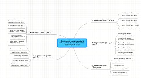 Mind Map: Я закрываю статус «двойной бриллиант» в своей компании к 1 сентября 2011 года