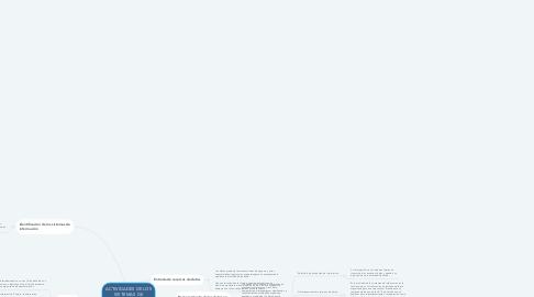 Mind Map: ACTIVIDADES DE LOS SISTEMAS DE INFORMACIÓN