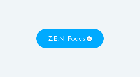 Mind Map: Z.E.N. Foods