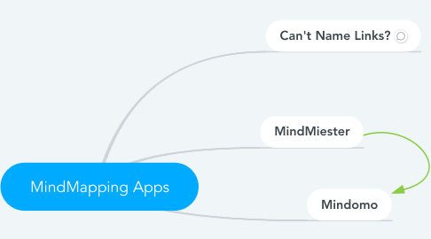 Mind Map: MindMapping Apps