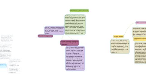 Mind Map: El Aborto: es la interrupción y finalizacion prematura del embarazo de forma natural o voluntaria. en un sentido mas amplio, puede referirse al fracaso por interrupción o malogramiento de cualquier proceso o actividad.