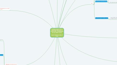 Mind Map: GENERALIDADES DE LA BIOLOGÍA CELULAR, LA EVOLUCIÓN Y DIVERSIDAD DE LOS SERES VIVOS   FABIO ANDRES MURILLO PICO