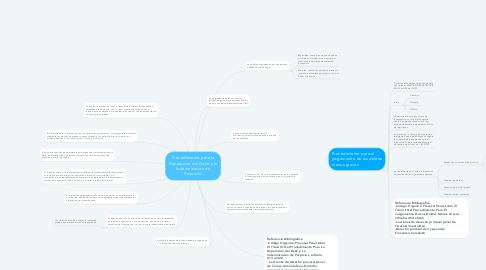 Mind Map: Procedimiento para la Reparacion del Daño y la Indemnizacion de Perjuicios