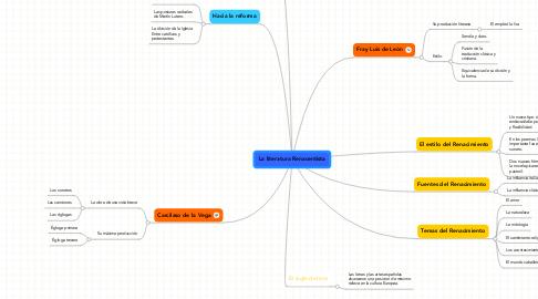 Mind Map: La literatura Renacentista