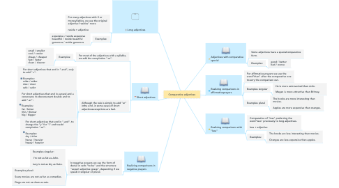 Mind Map: Comparative adjectives