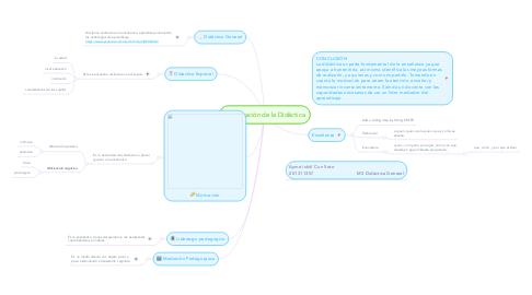 Mind Map: Clasificación de la Didáctica