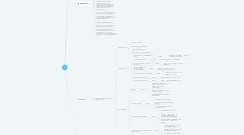 Mind Map: Vv
