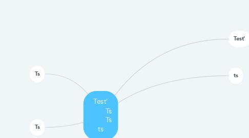 Mind Map: Test' Ts Ts ts