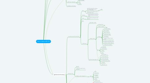 Mind Map: Thema Literatur-DB C2C