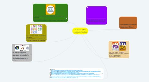 Mind Map: Herramientas computacionales