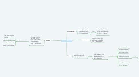 Mind Map: Sentencia T-322/17