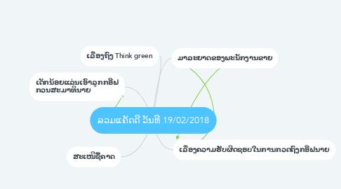 Mind Map: ລວມແຄັດດີ ວັນທີ 19/02/2018