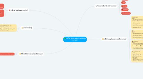 Mind Map: ประโยชน์และการรักษาแหล่งข้อมูล  ง 3.1 ป.4/1