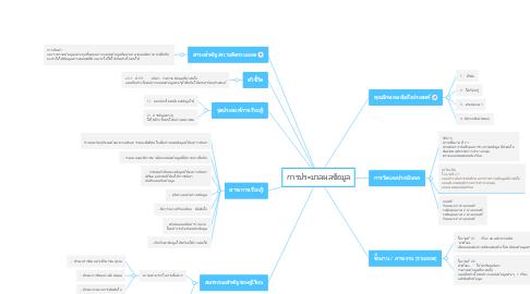 Mind Map: การประมวลผลข้อมูล