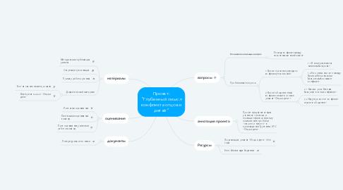 """Mind Map: Проект: """"Глубинный смысл конфликта отцов и детей"""""""