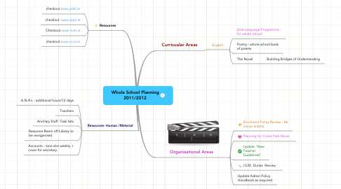 Mind Map: Whole School Planning 2011/2012