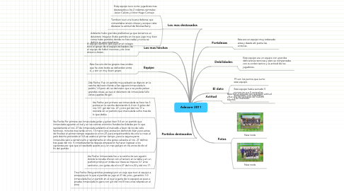 Mind Map: Adecore 2011