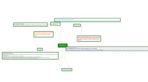 Mind Map: La Edad Media y el Prerrenacimiento