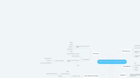 Mind Map: Códigos éticos para el mundo empresarial