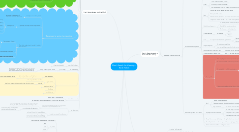 Mind Map: Man's Search for Meaning - Book Notes