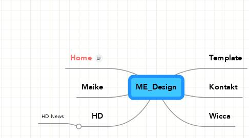 Mind Map: ME_Design