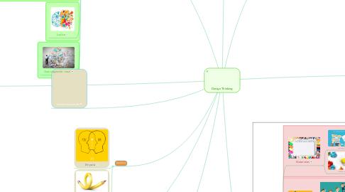 Mind Map: Design Thinking