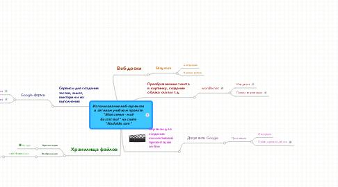 """Mind Map: Использование веб-сервисов в сетевом учебном проекте """"Моя семья - моё богатство!"""" на сайте """"Nachalka.com"""""""