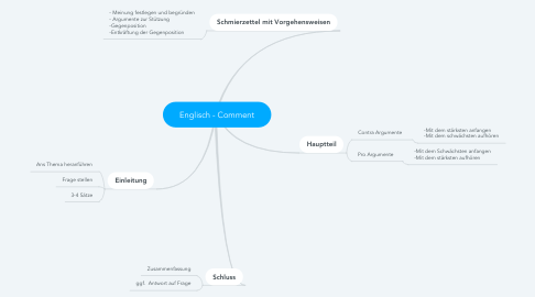 Mind Map: Englisch - Comment