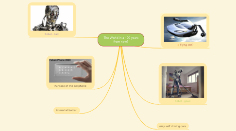 Mind Map: The World in a 100 years from now?