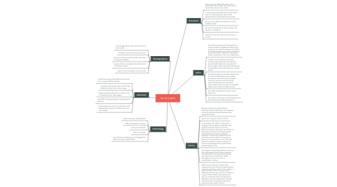 Mind Map: family health