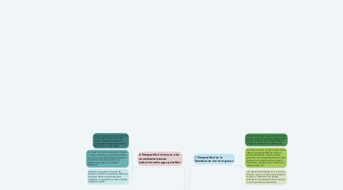 Mind Map: DESIGUALDADES INDIGNANTES INFORME KLIKSBERG