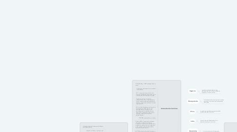 Mind Map: Antecedentes históricos de la salud y los modelos biomédico y bipsicosocial.