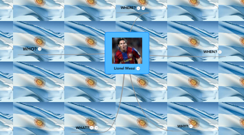 Mind Map: Lionel Messi