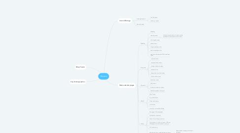 Mind Map: Vibiana