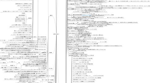 Mind Map: 2011-01-06