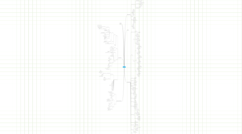 Mind Map: Comms + KM