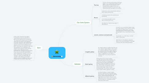 Mind Map: Astronomy
