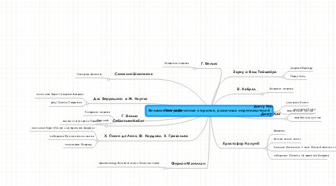 Mind Map: Великие географические открытия, различных мореплавотелей