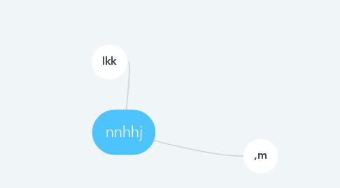 Mind Map: nnhhj