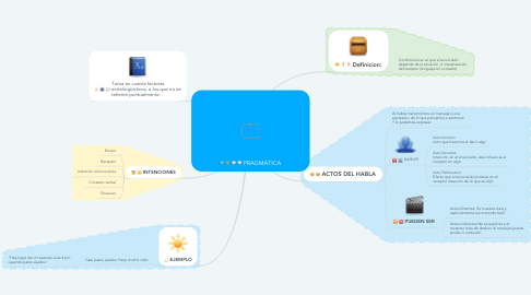 Mind Map: PRAGMÁTICA
