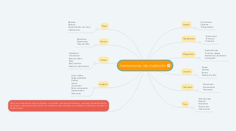 Mind Map: Instrumento de medición