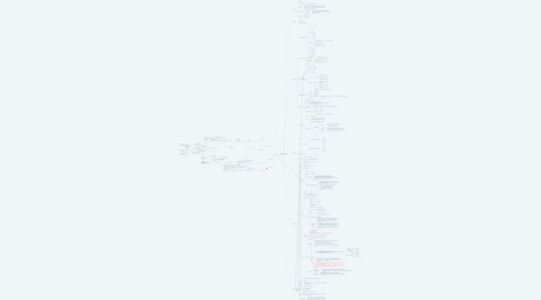Mind Map: javascript in one pic