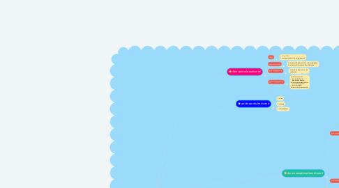 Mind Map: หน่วยการเรียนรู้ที่ 4 คอมพิวเตอร์น่ารู้ ชั้นประถมศึกษาปีที่ 1